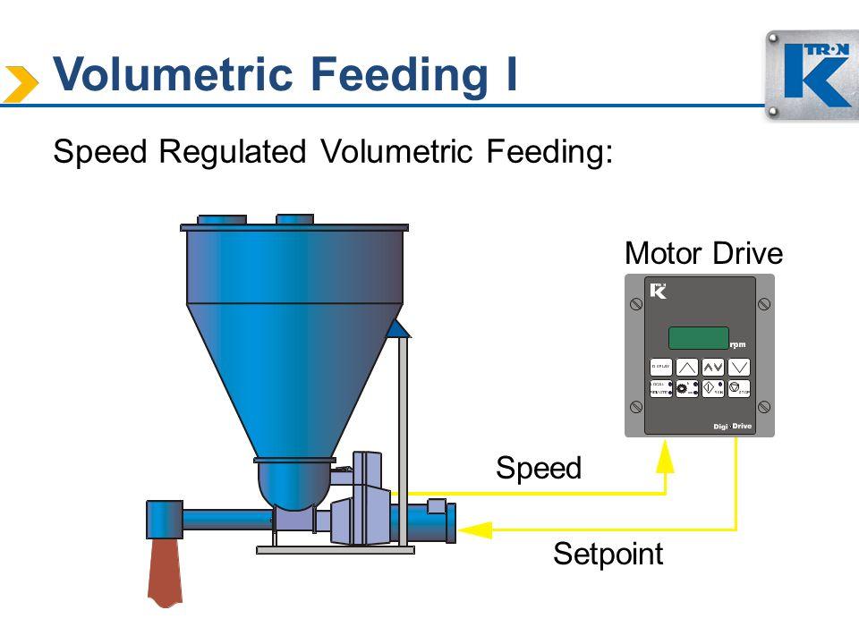 Volumetric Feeding I Speed Regulated Volumetric Feeding: