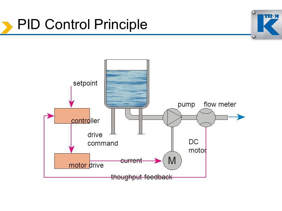 PID Control Principle controller setpoint motor drive current thoughput feedback DC motor pumpflow meter drive command