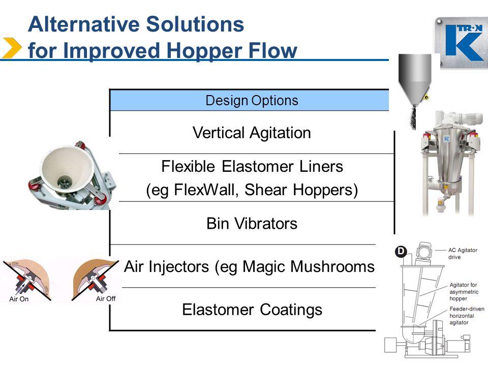 Alternative Solutions for Improved Hopper Flow Design Options Vertical Agitation Flexible Elastomer Liners (eg FlexWall, Shear Hoppers) Bin Vibrators