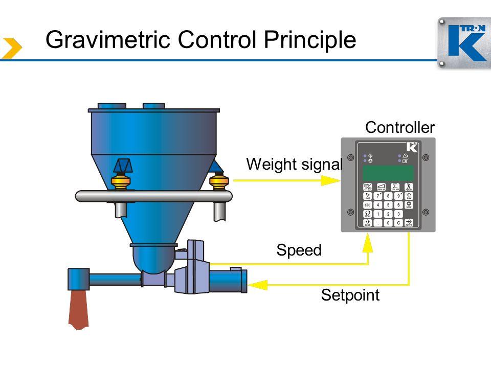 Gravimetric Control Principle Weight signal Controller Speed Setpoint