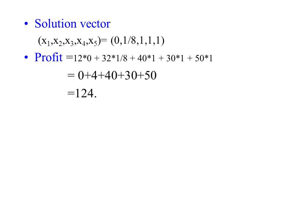 Solution vector (x 1,x 2,x 3,x 4,x 5 )= (0,1/8,1,1,1) Profit = 12*0 + 32*1/8 + 40*1 + 30*1 + 50*1 = 0+4+40+30+50 =124.