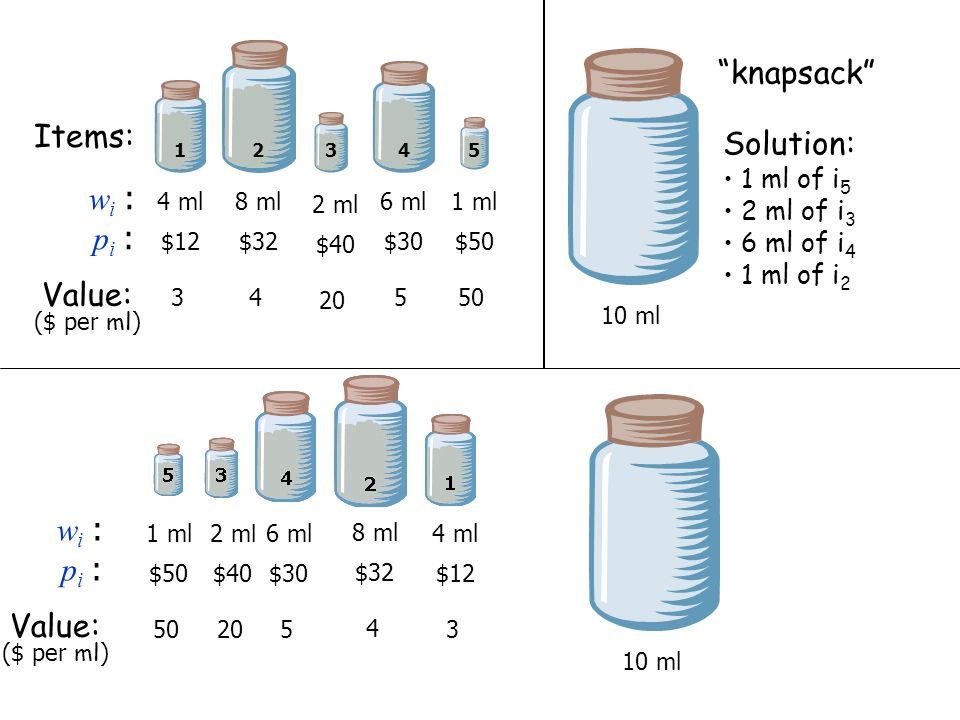 wi :wi : pi :pi : 12345 4 ml8 ml 2 ml 6 ml1 ml $12$32 $40 $30$50 Items: 3 Value: ($ per ml ) 4 20 550 10 ml Solution: 1 ml of i 5 2 ml of i 3 6 ml of