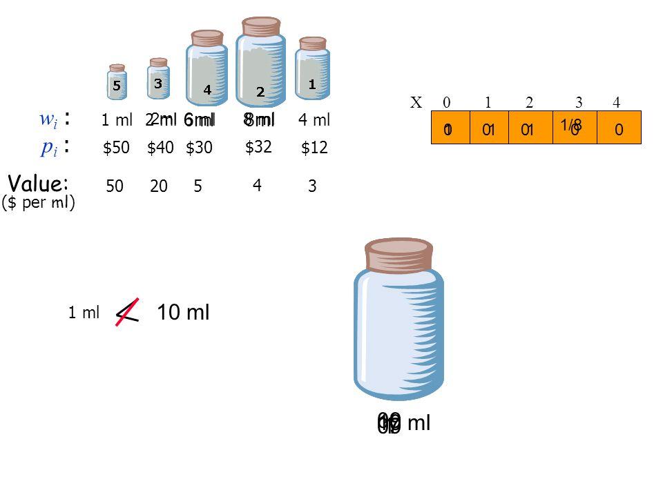 2 ml $40 20 1 ml $50 50 6 ml $30 5 8 ml $32 4 4 ml $12 3 wi :wi : pi :pi : Value: ($ per ml ) 1 ml 10 ml X 0 1 2 3 4 00000 09 1 2ml 09 1 7 6ml 1 8ml 1