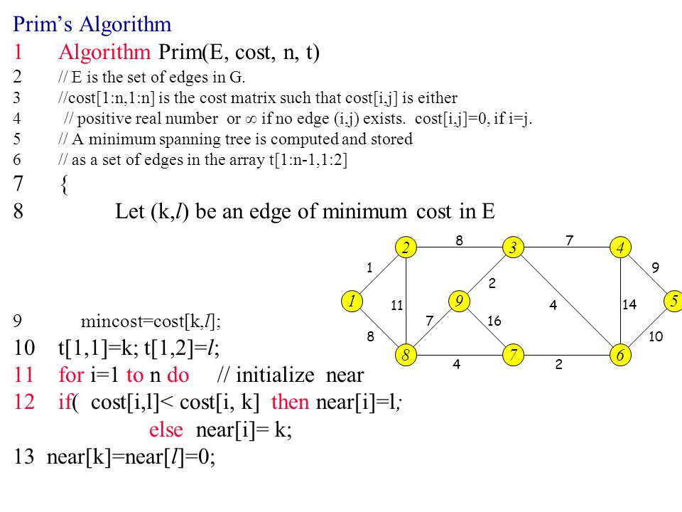 Prims Algorithm 1Algorithm Prim(E, cost, n, t) 2 // E is the set of edges in G. 3//cost[1:n,1:n] is the cost matrix such that cost[i,j] is either 4 //