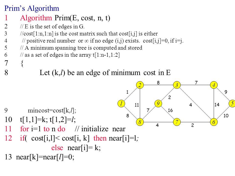 Prims Algorithm 1Algorithm Prim(E, cost, n, t) 2 // E is the set of edges in G.