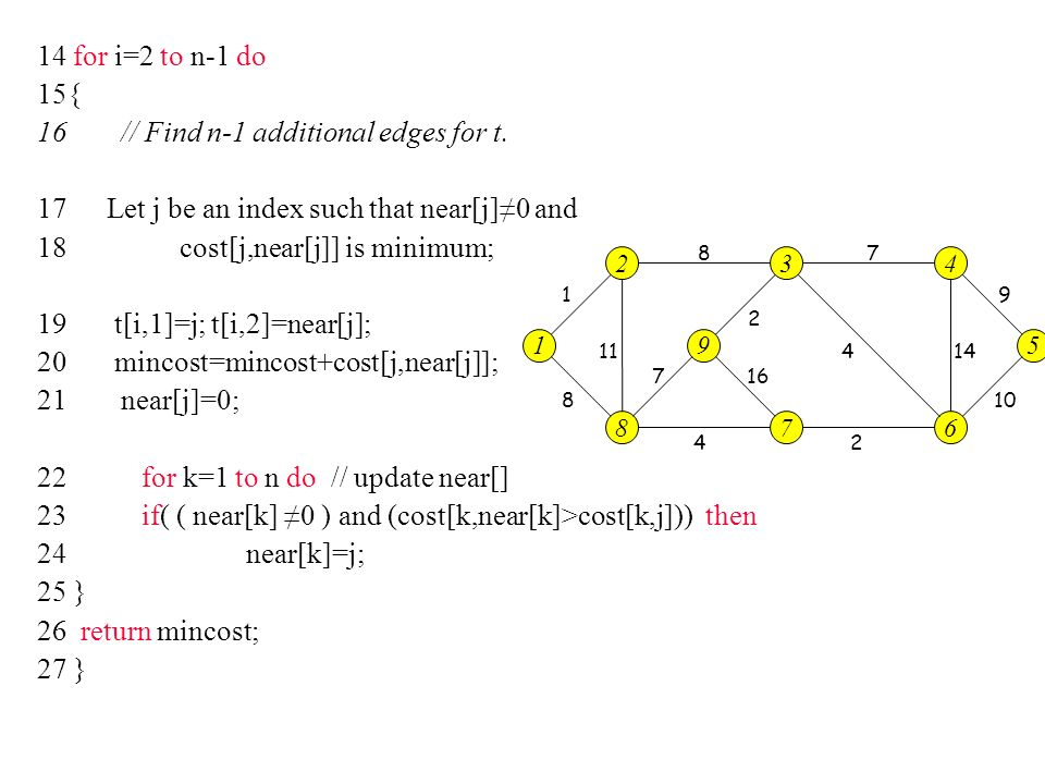 14 for i=2 to n-1 do 15{ 16 // Find n-1 additional edges for t.