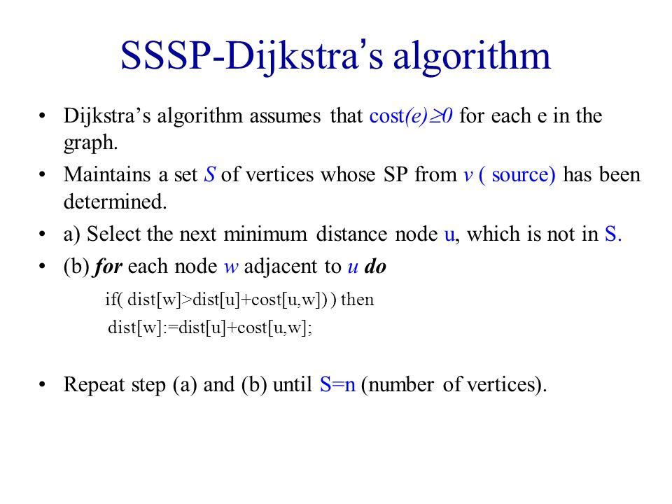 SSSP-Dijkstra s algorithm Dijkstras algorithm assumes that cost(e) 0 for each e in the graph.