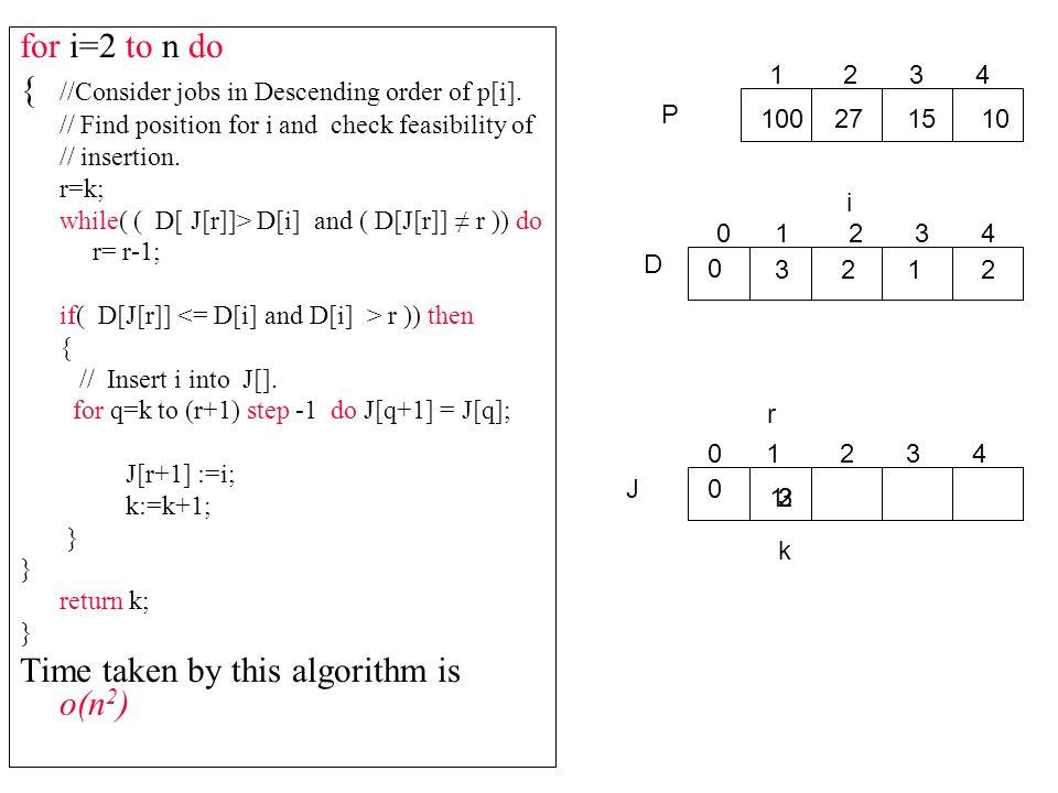 for i=2 to n do { //Consider jobs in Descending order of p[i].