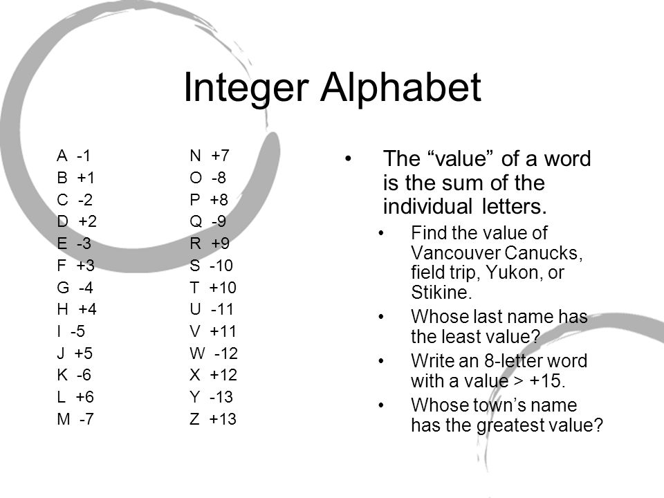 Integer Alphabet A -1N +7 B +1O -8 C -2P +8 D +2Q -9 E -3R +9 F +3S -10 G -4T +10 H +4U -11 I -5V +11 J +5W -12 K -6X +12 L +6Y -13 M -7Z +13 The value of a word is the sum of the individual letters.