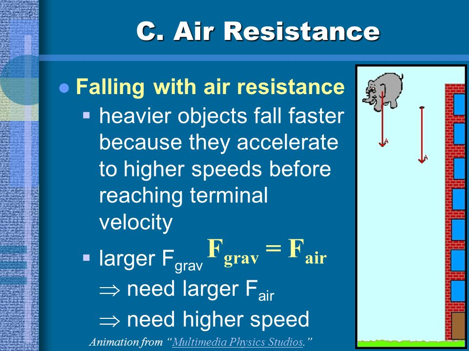C. Air Resistance Falling with air resistance F grav = F air Animation from Multimedia Physics Studios.Multimedia Physics Studios heavier objects fall