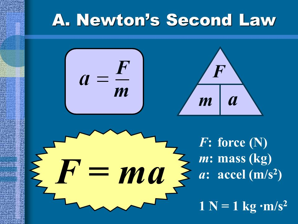 A. Newtons Second Law F = ma F:force (N) m:mass (kg) a:accel (m/s 2 ) 1 N = 1 kg ·m/s 2 m F a F m