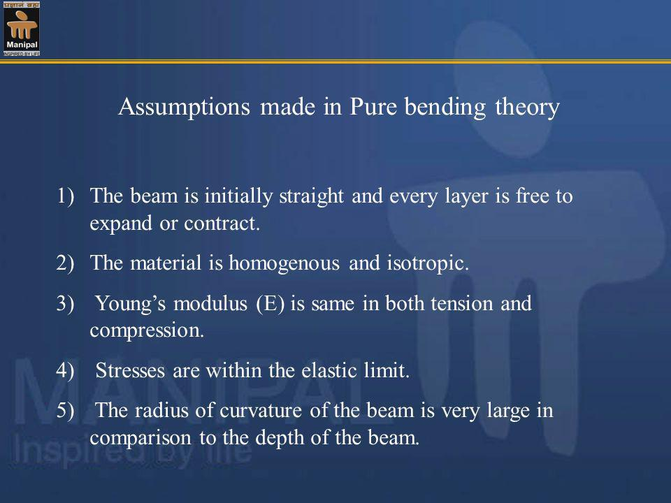 Assumptions made in Pure bending theory 1)The beam is initially straight and every layer is free to expand or contract. 2)The material is homogenous a