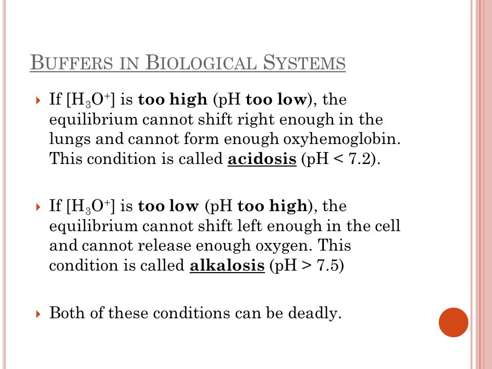 If [H 3 O + ] is too high (pH too low ), the equilibrium cannot shift right enough in the lungs and cannot form enough oxyhemoglobin. This condition i