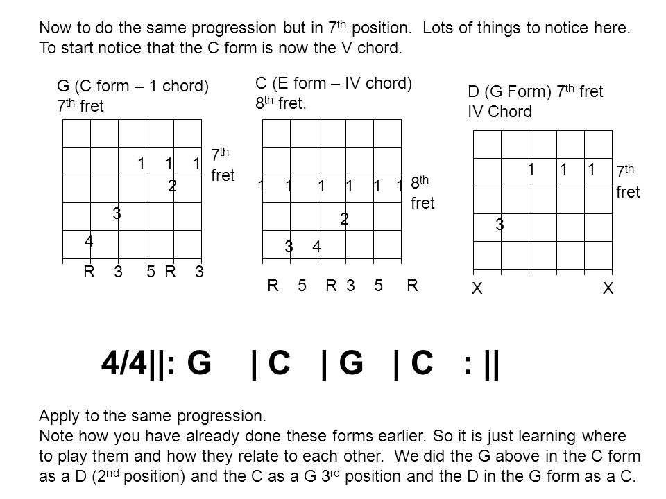 Now to do the same progression but in 7 th position. Lots of things to notice here. To start notice that the C form is now the V chord. 4/4||: G | C |