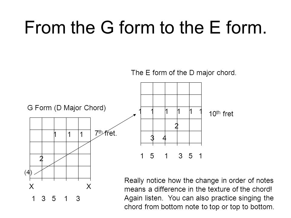 From the G form to the E form. 1 1 1 2 G Form (D Major Chord) X 7 th fret. 1 1 1 2 3 4 1 5 1 3 5 1 10 th fret (4) The E form of the D major chord. 1 3