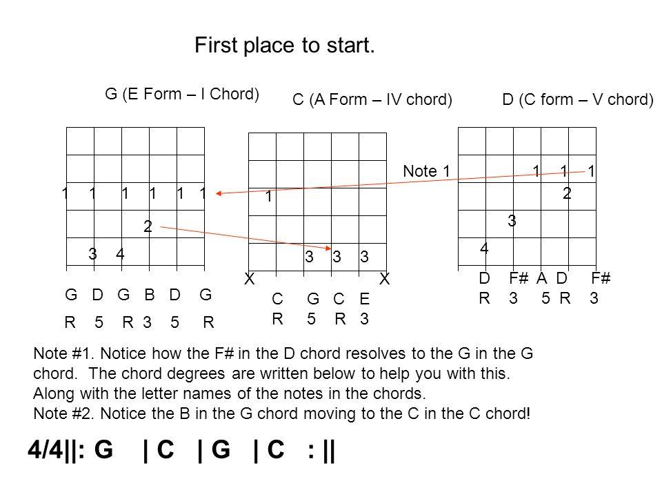 1 1 1 2 3 4 G D G B D G R 5 R 3 5 R G (E Form – I Chord) 1 3 3 3 X C G C E R 5 R 3 C (A Form – IV chord) 1 1 1 2 3 4 D F# A D F# R 3 5 R 3 D (C form –