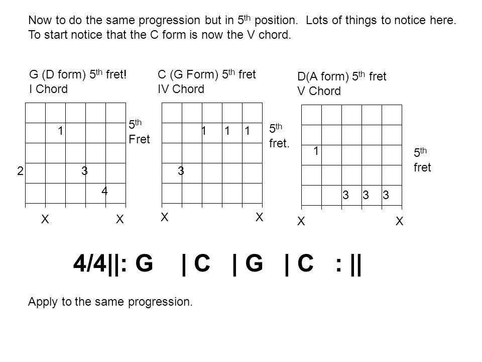 1 23 4 G (D form) 5 th fret! I Chord X 5 th Fret 1 1 1 3 C (G Form) 5 th fret IV Chord X 5 th fret. 1 3 3 3 X D(A form) 5 th fret V Chord 5 th fret No