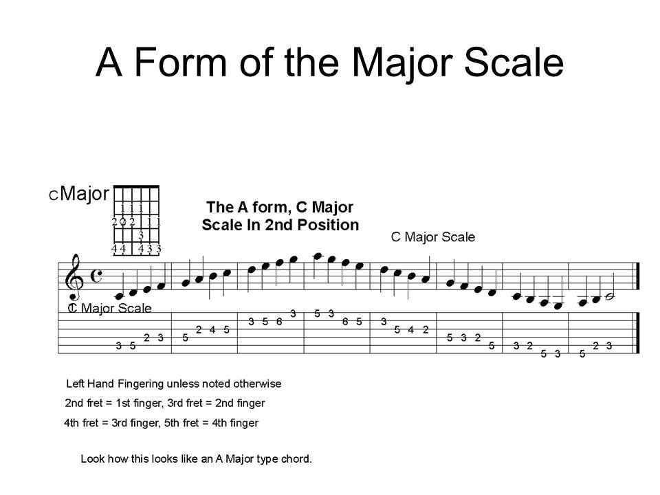 123 X 0 0 1 3 3 3 X A Major A Form (C Major)