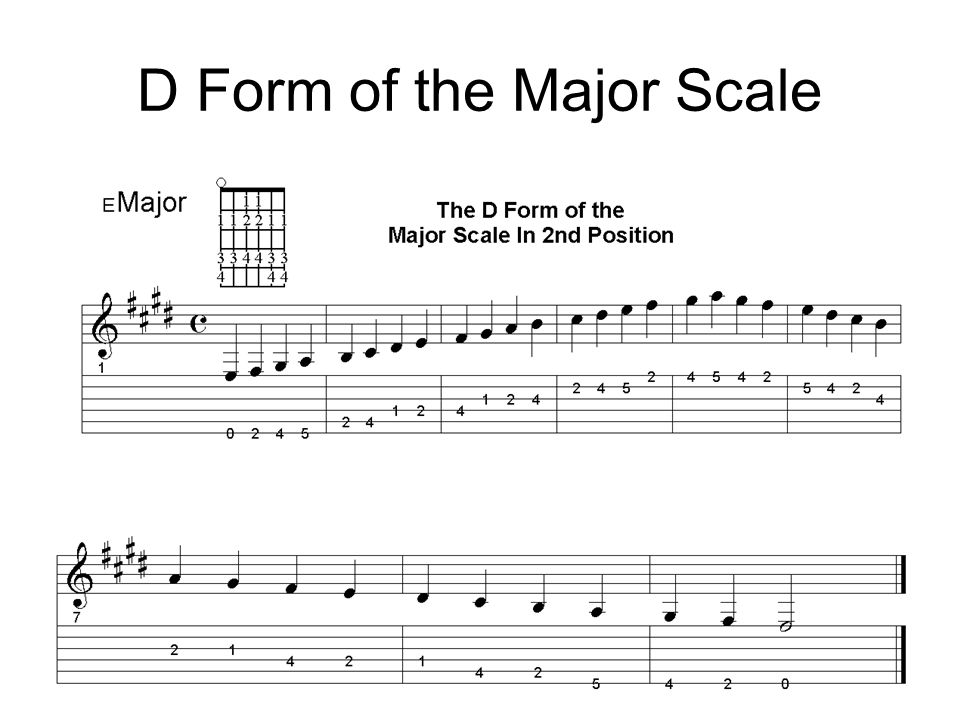 12 3 1 23 4 D Major D Form (E Major) 0 X Note you can more the F# on the 1 st string 2 nd fret to The 6 th string 2 nd fret (both strings are the same