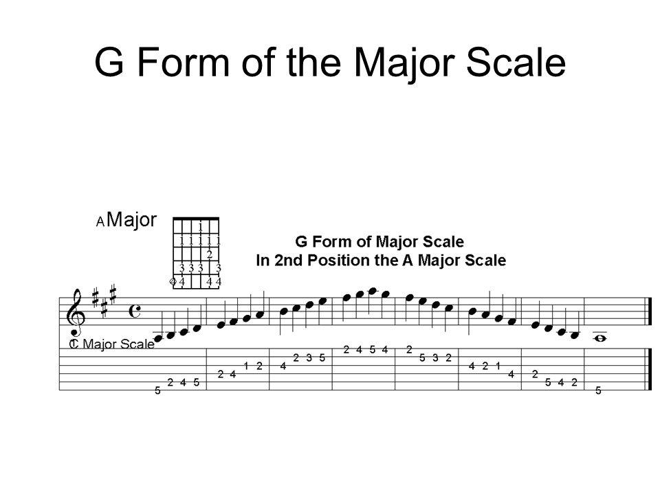 2 34 1 1 1 2 3 4 G Major G Form (A Major Chord)