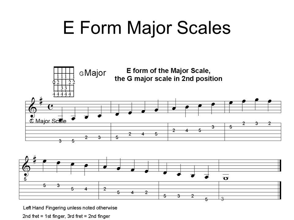 1 23 0 0 0 1 1 1 2 3 4 E Major E Form (G Major Chord)