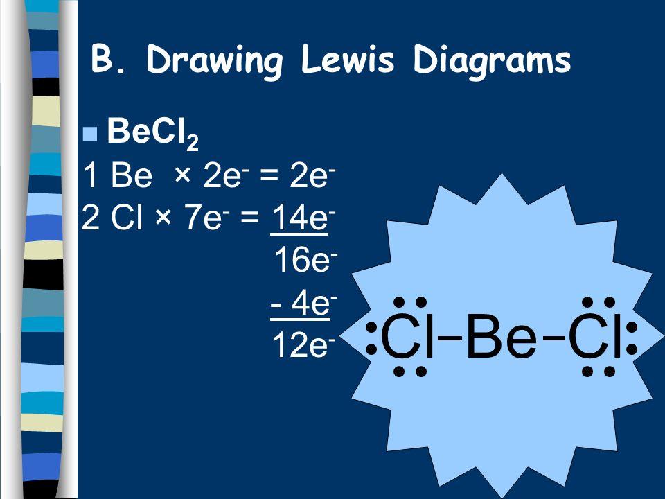 B. Drawing Lewis Diagrams n CO 2 1 C × 4e - = 4e - 2 O × 6e - = 12e - 16e - O C O - 4e - 12e -