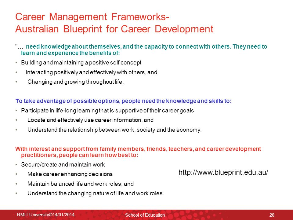 RMIT University©14/01/2014 School of Education 20 Career Management Frameworks- Australian Blueprint for Career Development