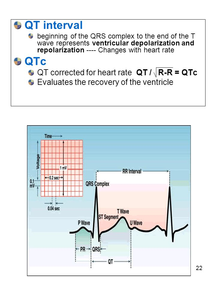 22 QT interval beginning of the QRS complex to the end of the T wave represents ventricular depolarization and repolarization ---- Changes with heart