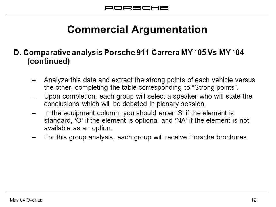 May 04 Overlap12 D. Comparative analysis Porsche 911 Carrera MY´05 Vs MY´04 (continued) – Analyze this data and extract the strong points of each vehi