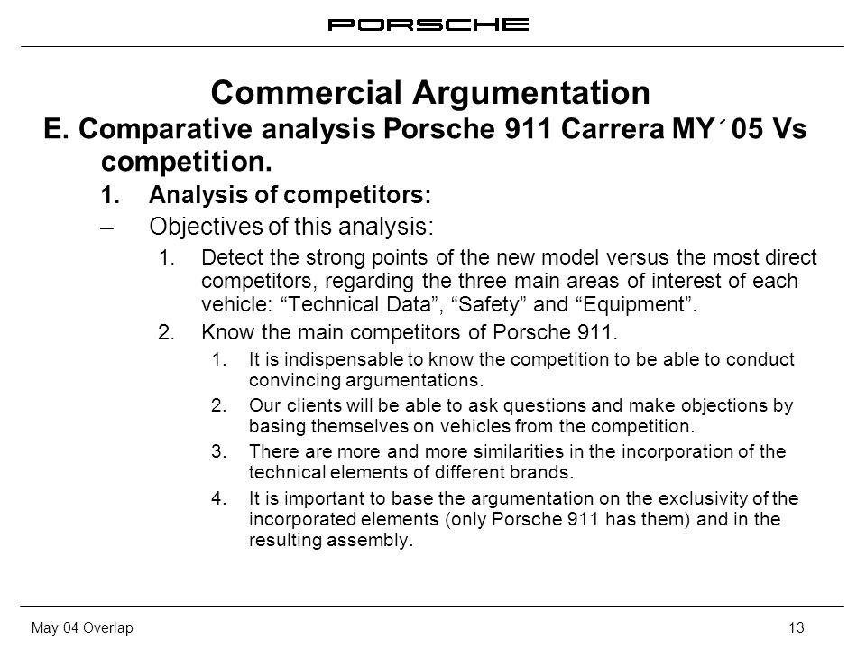 May 04 Overlap13 E. Comparative analysis Porsche 911 Carrera MY´05 Vs competition. 1. Analysis of competitors: – Objectives of this analysis: 1. Detec