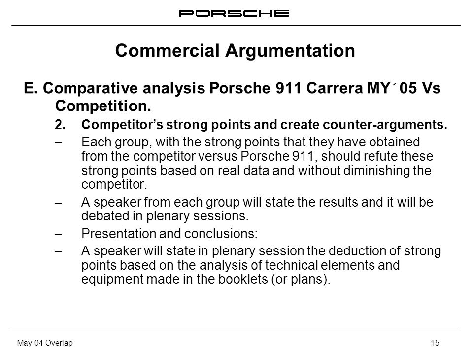 May 04 Overlap15 E. Comparative analysis Porsche 911 Carrera MY´05 Vs Competition. 2. Competitors strong points and create counter-arguments. – Each g