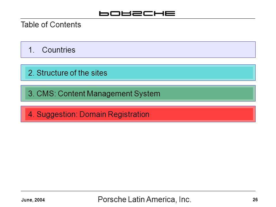 Porsche Latin America, Inc. 26 June, 2004 Table of Contents 1.Countries2.