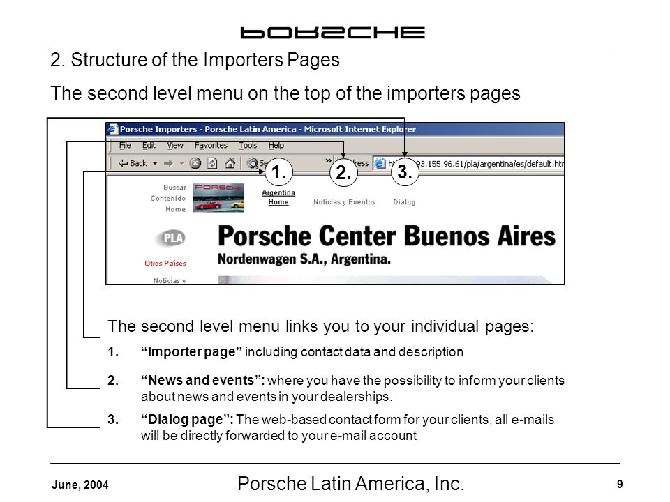Porsche Latin America, Inc. 9 June, 2004 2.