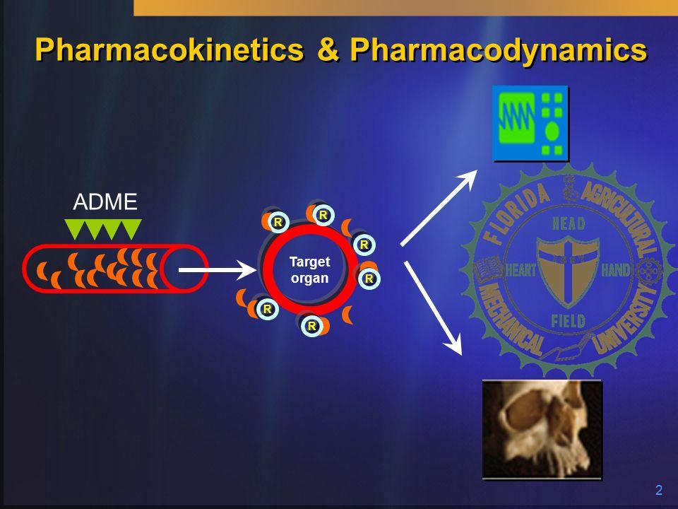 2 Pharmacokinetics & Pharmacodynamics Target organ R R R R R R ADME
