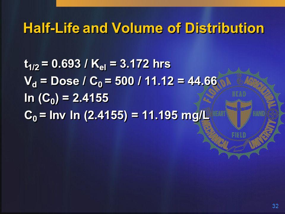 32 Half-Life and Volume of Distribution t 1/2 = 0.693 / K el = 3.172 hrs V d = Dose / C 0 = 500 / 11.12 = 44.66 ln (C 0 ) = 2.4155 C 0 = Inv ln (2.415