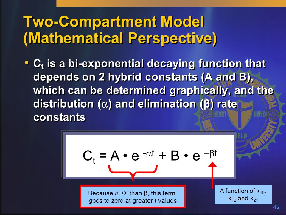 42 Two-Compartment Model (Mathematical Perspective) C t is a bi-exponential decaying function that depends on 2 hybrid constants (A and B), which can