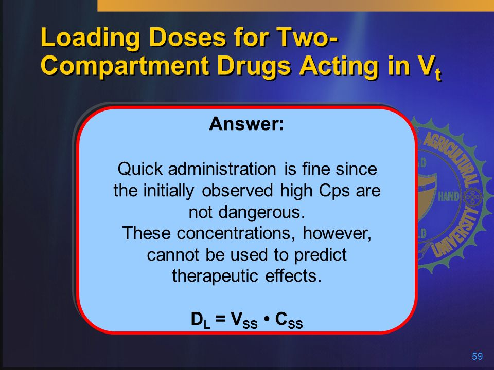 59 Loading Doses for Two- Compartment Drugs Acting in V t Answer: Quick administration is fine since the initially observed high Cps are not dangerous