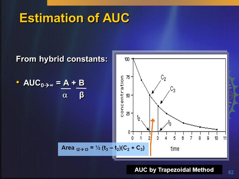 62 Estimation of AUC From hybrid constants: AUC 0 = A + B β From hybrid constants: AUC 0 = A + B β Area t2 t3 = ½ (t 3 – t 2 )(C 2 + C 3 ) AUC by Trap