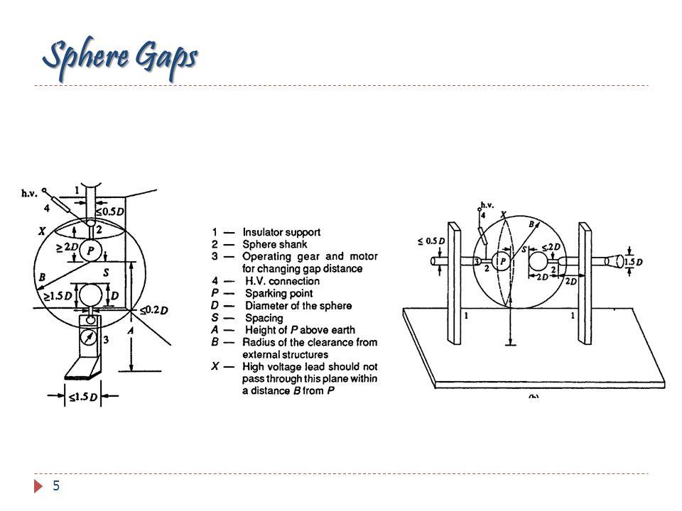 5 Sphere Gaps