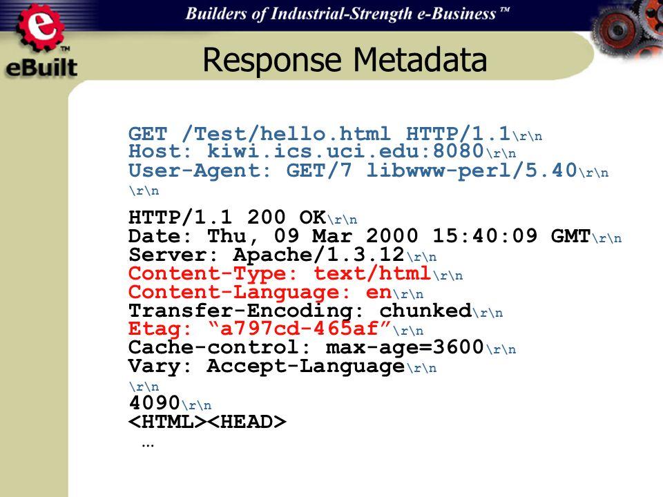 Response Metadata GET /Test/hello.html HTTP/1.1 \r\n Host: kiwi.ics.uci.edu:8080 \r\n User-Agent: GET/7 libwww-perl/5.40 \r\n \r\n HTTP/1.1 200 OK \r\n Date: Thu, 09 Mar 2000 15:40:09 GMT \r\n Server: Apache/1.3.12 \r\n Content-Type: text/html \r\n Content-Language: en \r\n Transfer-Encoding: chunked \r\n Etag: a797cd-465af \r\n Cache-control: max-age=3600 \r\n Vary: Accept-Language \r\n \r\n 4090 \r\n …