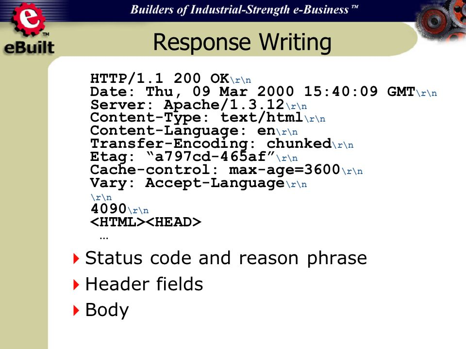 Response Writing HTTP/ OK \r\n Date: Thu, 09 Mar :40:09 GMT \r\n Server: Apache/ \r\n Content-Type: text/html \r\n Content-Language: en \r\n Transfer-Encoding: chunked \r\n Etag: a797cd-465af \r\n Cache-control: max-age=3600 \r\n Vary: Accept-Language \r\n \r\n 4090 \r\n … Status code and reason phrase Header fields Body