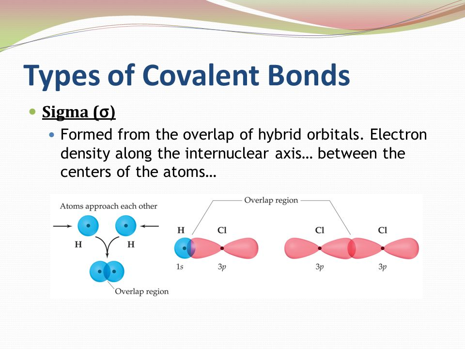 Types of Covalent Bonds Sigma ( σ) Formed from the overlap of hybrid orbitals. Electron density along the internuclear axis… between the centers of th