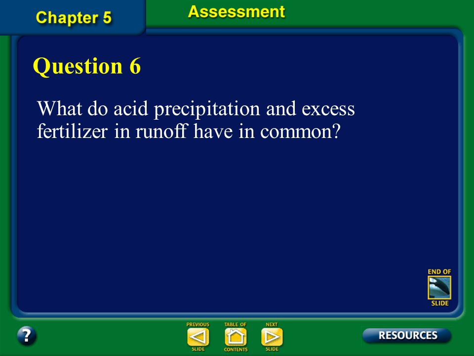The answer is C. Reintroduction Chapter Assessment