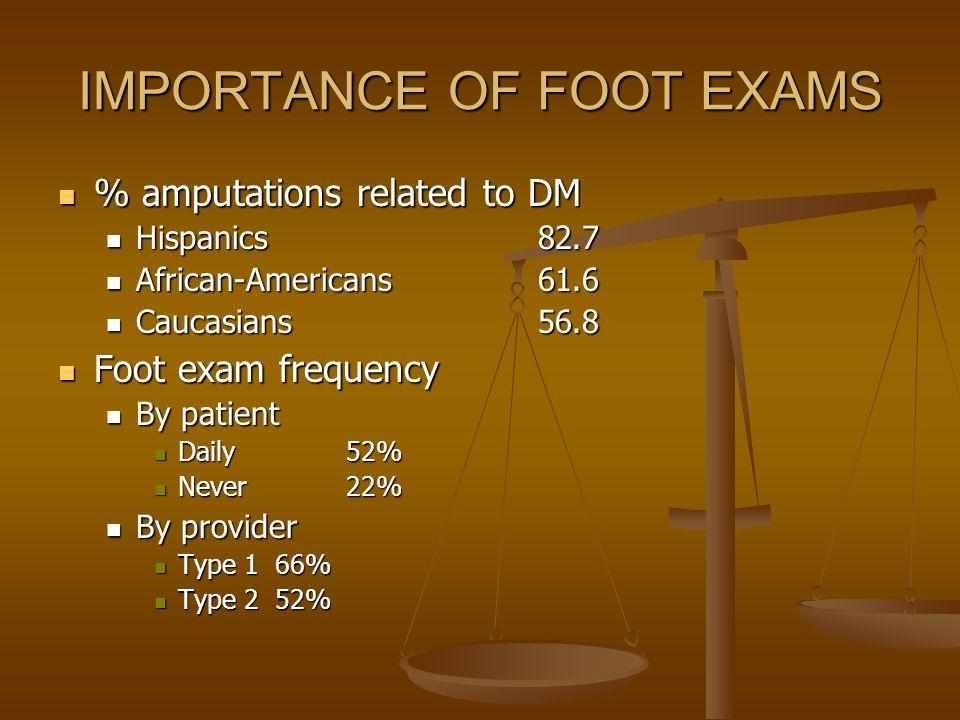 COST OF DM FOOT DISEASE Amputations > $1.1 billion Amputations > $1.1 billion Ulcer in male 40-65 y.o.