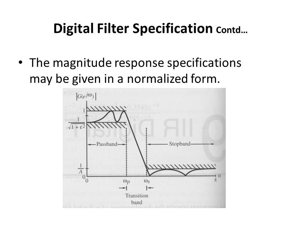 The magnitude response specifications may be given in a normalized form. Digital Filter Specification Contd…