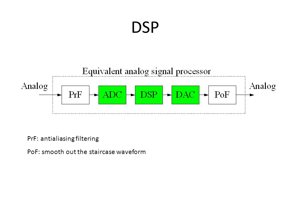 14 In practice, passband edge frequency and stopband edge frequency are specified in Hz For digital filter design, normalized bandedge frequencies need to be computed from specifications in Hz using Digital Filter Specification Contd…