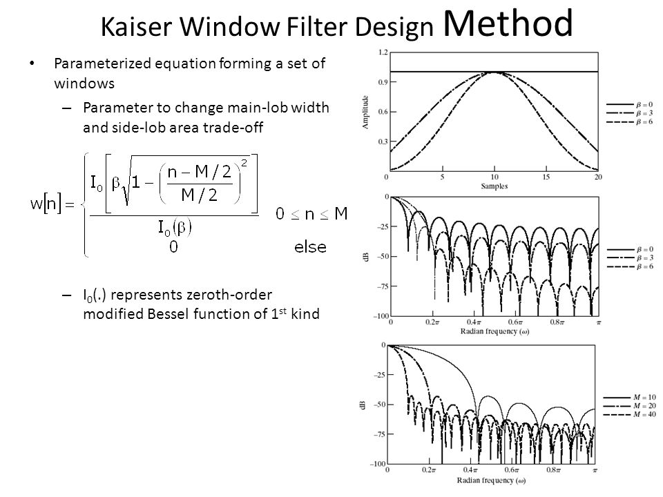 42 Kaiser Window Filter Design Method Parameterized equation forming a set of windows – Parameter to change main-lob width and side-lob area trade-off