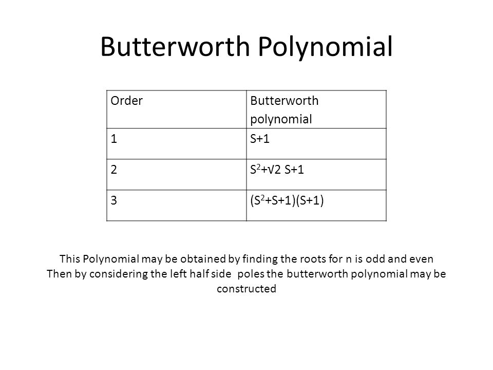 Butterworth Polynomial Order Butterworth polynomial 1S+1 2S 2 +2 S+1 3(S 2 +S+1)(S+1) This Polynomial may be obtained by finding the roots for n is od
