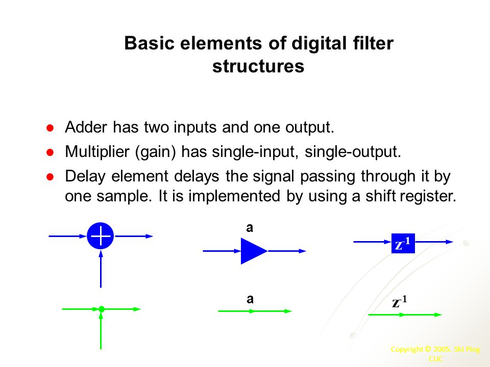 Copyright © 2005. Shi Ping CUC Basic elements of digital filter structures Adder has two inputs and one output. Multiplier (gain) has single-input, si