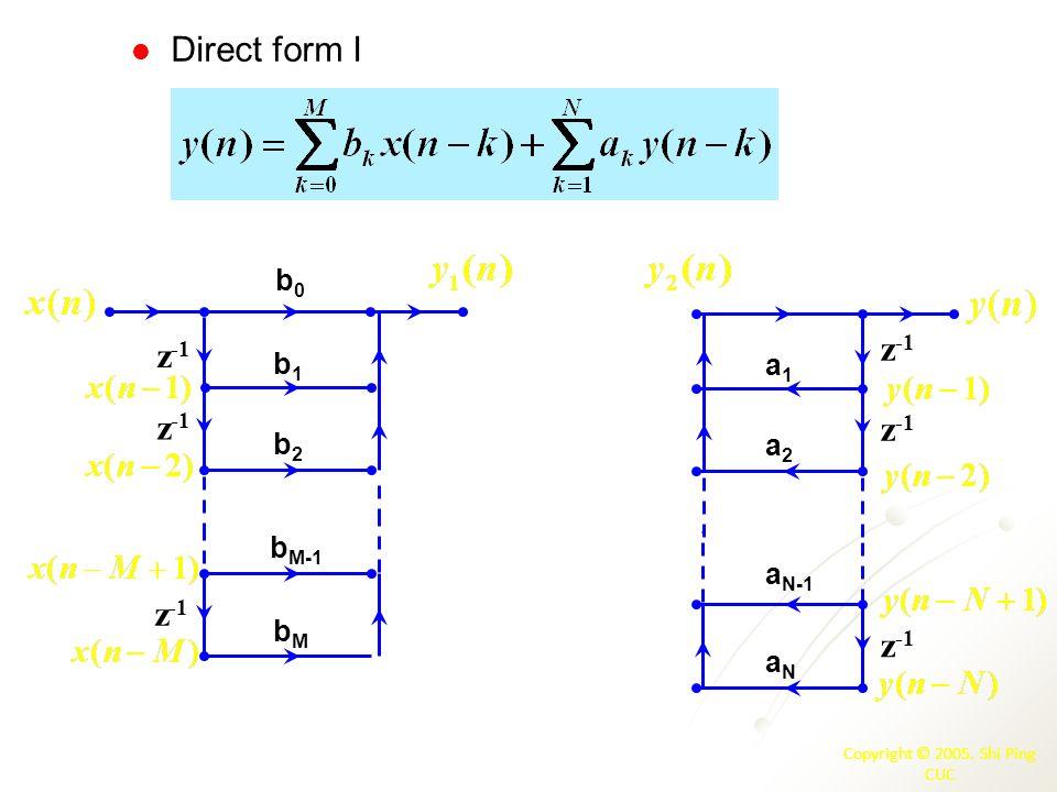 Copyright © 2005. Shi Ping CUC Direct form I b1b1 b2b2 b0b0 z -1 b M-1 z -1 bMbM a1a1 a2a2 a N-1 z -1 aNaN